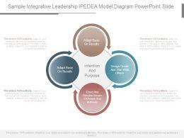 Sample Integrative Leadership Ipedea Model Diagram Powerpoint Slide