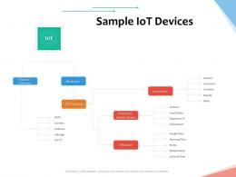 Sample IoT Devices Internet Of Things IOT Overview Ppt Powerpoint Presentation File Slideshow