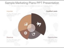 Sample Marketing Plans Ppt Presentation