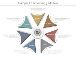 Sample Of Advertising Models Ppt Example