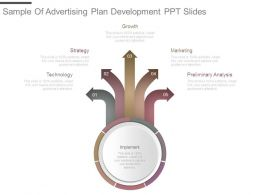 Sample Of Advertising Plan Development Ppt Slides