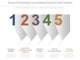Sample Of Advertising Trace Strategy Powerpoint Slide Graphics