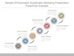 Sample Of Automated Sustainable Marketing Presentation Powerpoint Example