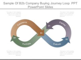 Sample Of B2b Company Buying Journey Loop Ppt Powerpoint Slides