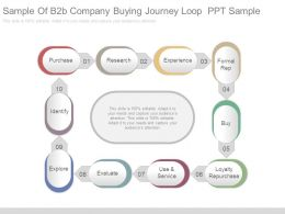 Sample Of B2b Company Buying Journey Loop Ppt Sample