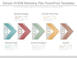 sample_of_b2b_marketing_plan_powerpoint_templates_Slide01