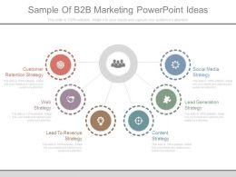 Sample Of B2b Marketing Powerpoint Ideas