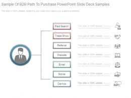Sample Of B2b Path To Purchase Powerpoint Slide Deck Samples
