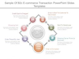 Sample Of B2c E Commerce Transaction Powerpoint Slides Templates