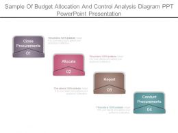 Sample Of Budget Allocation And Control Analysis Diagram Ppt Powerpoint Presentation