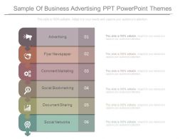 Sample Of Business Advertising Ppt Powerpoint Themes