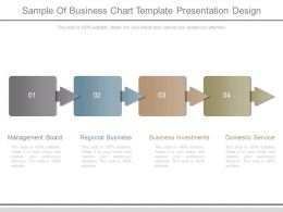 Sample Of Business Chart Template Presentation Design