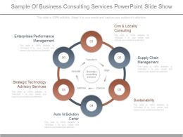 Sample Of Business Consulting Services Powerpoint Slide Show