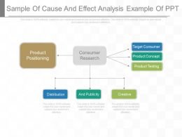 Sample Of Cause And Effect Analysis Example Of Ppt