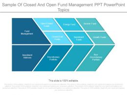 Sample Of Closed And Open Fund Management Ppt Powerpoint Topics