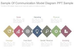 Sample Of Communication Model Diagram Ppt Sample