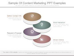 Sample Of Content Marketing Ppt Examples