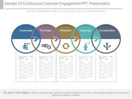 Sample Of Continuous Customer Engagement Ppt Presentation