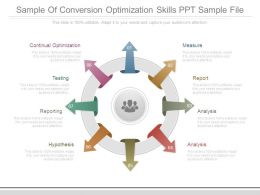 Sample Of Conversion Optimization Skills Ppt Sample File