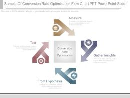 Sample Of Conversion Rate Optimization Flow Chart Ppt Powerpoint Slide