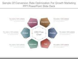 Sample Of Conversion Rate Optimization For Growth Marketing Ppt Powerpoint Slide Deck