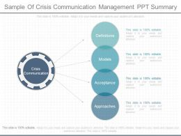 Sample Of Crisis Communication Management Ppt Summary