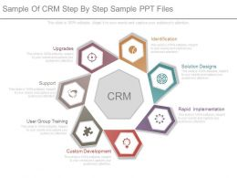 Sample Of Crm Step By Step Sample Ppt Files