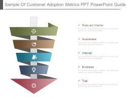 Sample Of Customer Adoption Metrics Ppt Powerpoint Guide