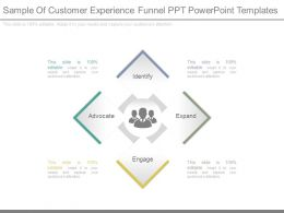 Sample Of Customer Experience Funnel Ppt Powerpoint Templates
