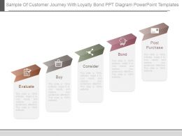 Sample Of Customer Journey With Loyalty Bond Ppt Diagram Powerpoint Templates