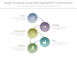 Sample Of Customer Journey With Loyalty Bond Ppt Powerpoint Show