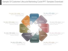 Sample Of Customer Lifecycle Marketing Cycle Ppt Samples Download