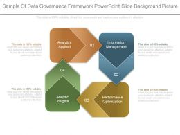 Sample Of Data Governance Framework Powerpoint Slide Background Picture