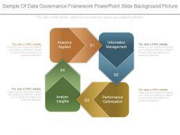Sample Of Data Governance Framework Powerpoint Slide Background Picture