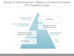 Sample Of Data Governance Steering Committee Framework Ppt Powerpoint Ideas