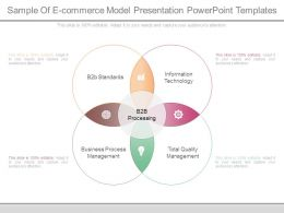 Sample Of E Commerce Model Presentation Powerpoint Templates