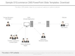 sample_of_ecommerce_cms_powerpoint_slide_templates_download_Slide01