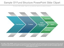 Sample Of Fund Structure Powerpoint Slide Clipart