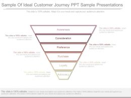 Sample Of Ideal Customer Journey Ppt Sample Presentations