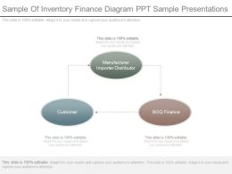 Sample Of Inventory Finance Diagram Ppt Sample Presentations