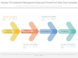 Sample Of Investment Management Approach Powerpoint Slide Deck Template