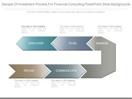 Sample Of Investment Process For Financial Consulting Powerpoint Slide Backgrounds