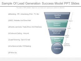 Sample Of Lead Generation Success Model Ppt Slides