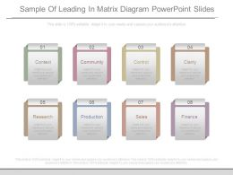 Sample Of Leading In Matrix Diagram Powerpoint Slides