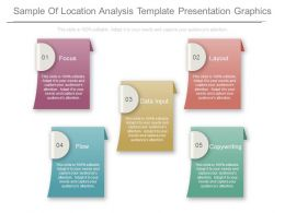 Sample Of Location Analysis Template Presentation Graphics