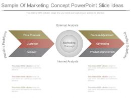 Sample Of Marketing Concept Powerpoint Slide Ideas
