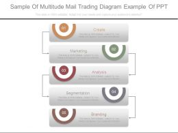 Sample Of Multitude Mail Trading Diagram Example Of Ppt