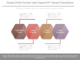 Sample Of Net Promoter Index Diagram Ppt Sample Presentations