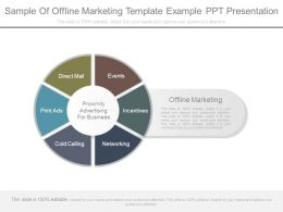Sample Of Offline Marketing Template Example Ppt Presentation