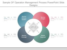 Sample Of Operation Management Process Powerpoint Slide Designs